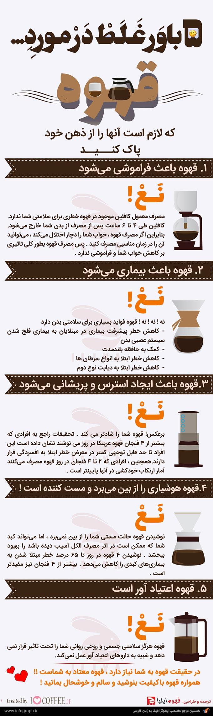 اینفوگرافیک 5 باور غلط در مورد قهوه
