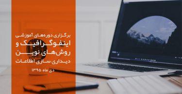 کارگاه آموزشی دی ماه ایرانداک