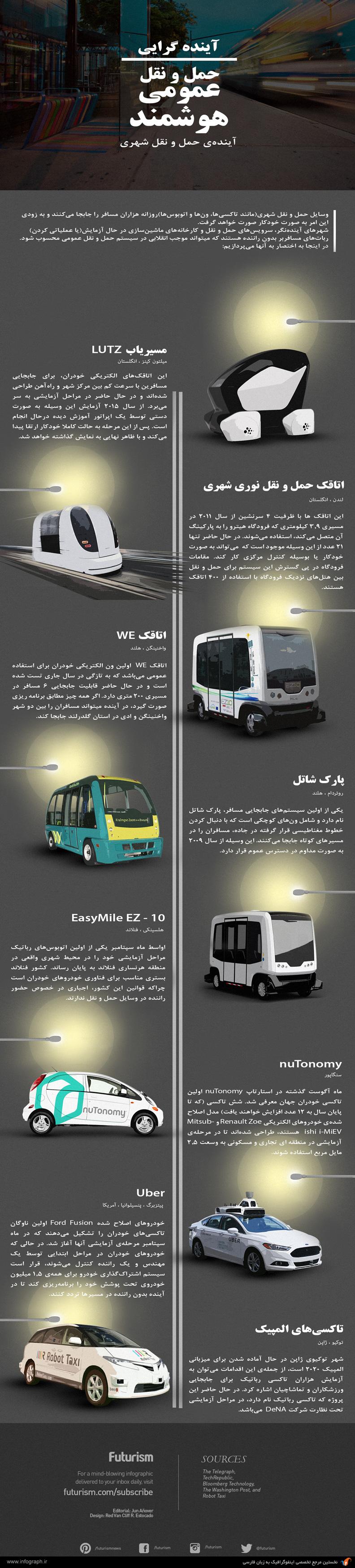 اینفوگرافیک حمل و نقل عمومی هوشمند
