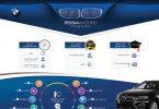 اینفوگرافیک عملکرد واحد آموزش پرشیا خودرو