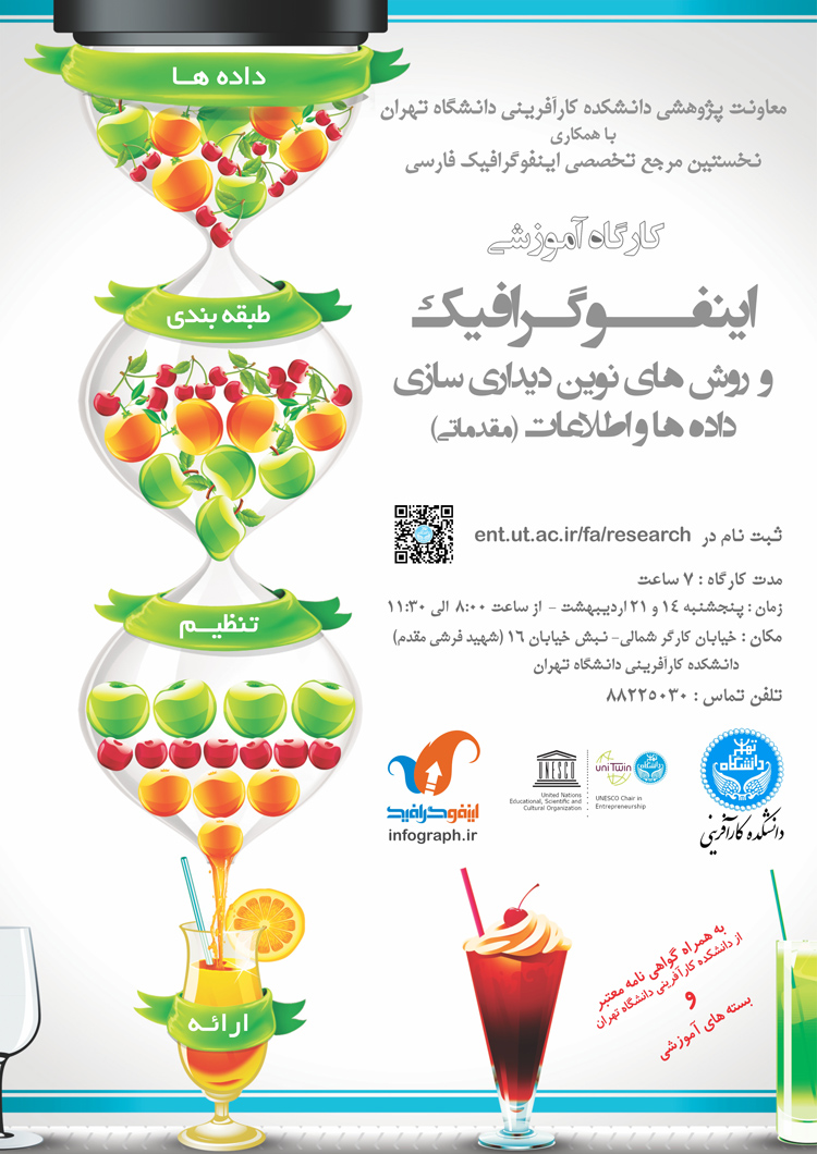 پوستر کارگاه مقدماتی اینفوگرافیک دانشکده کارآفرینی