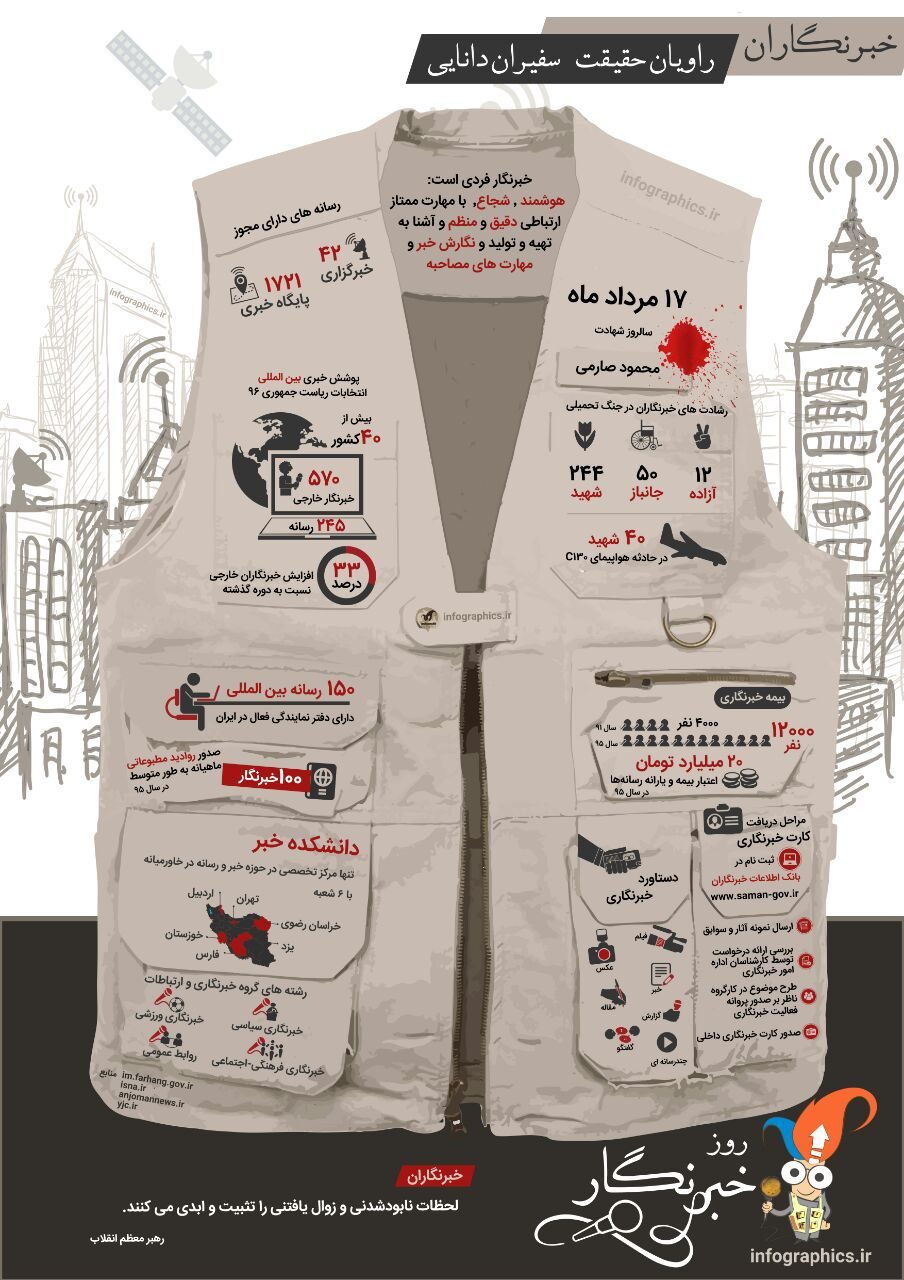 اینفوگرافیک روز خبرنگار