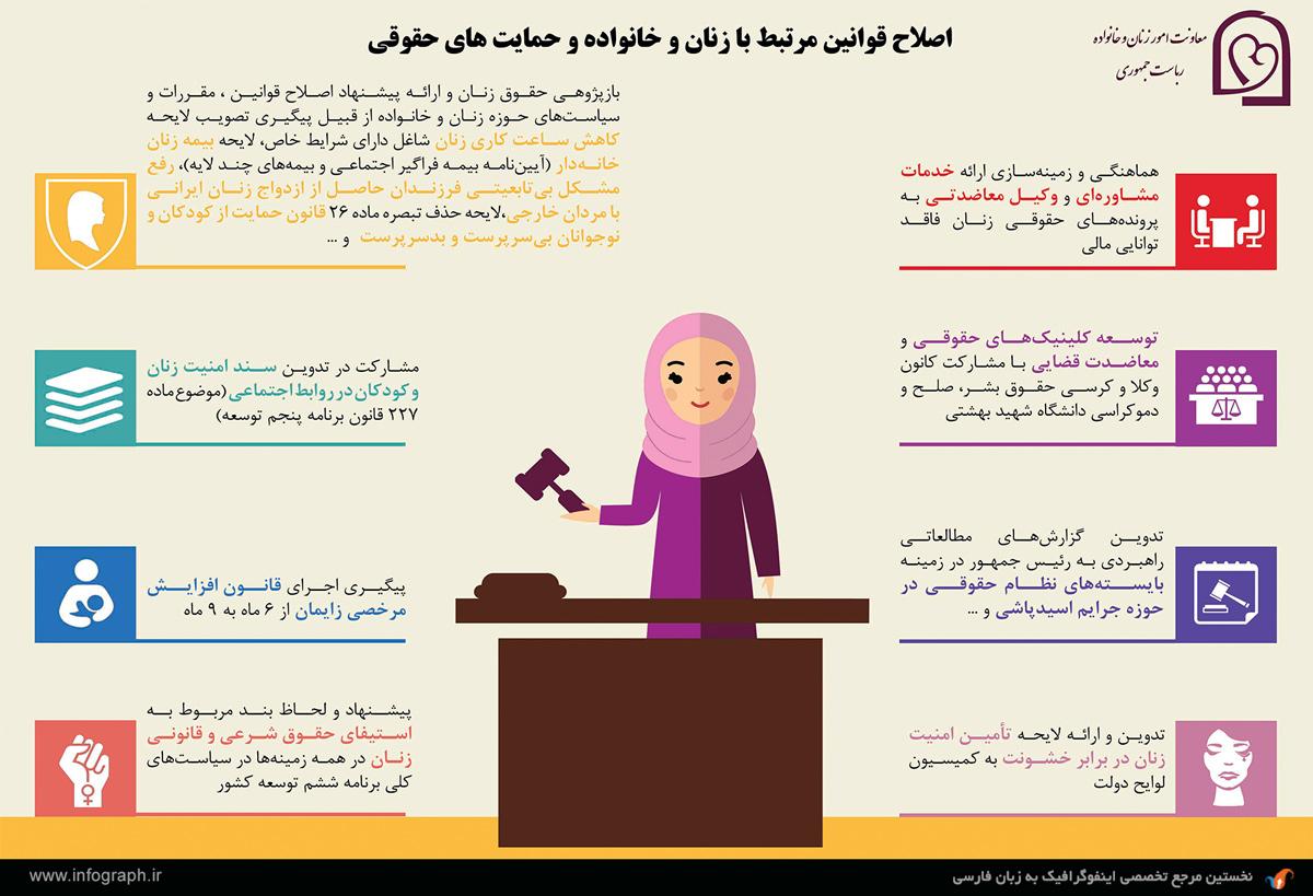 معاونت امور زنان و خانواده ریاست جمهوری 4