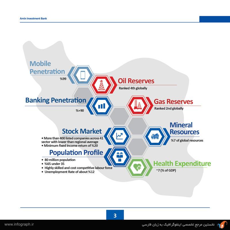 شرکت تأمین سرمایه امین (بخش اول)-1