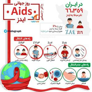 Aids-day-96.jpg