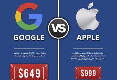 گوگل در مقابل اپل؛ برنده کیست؟