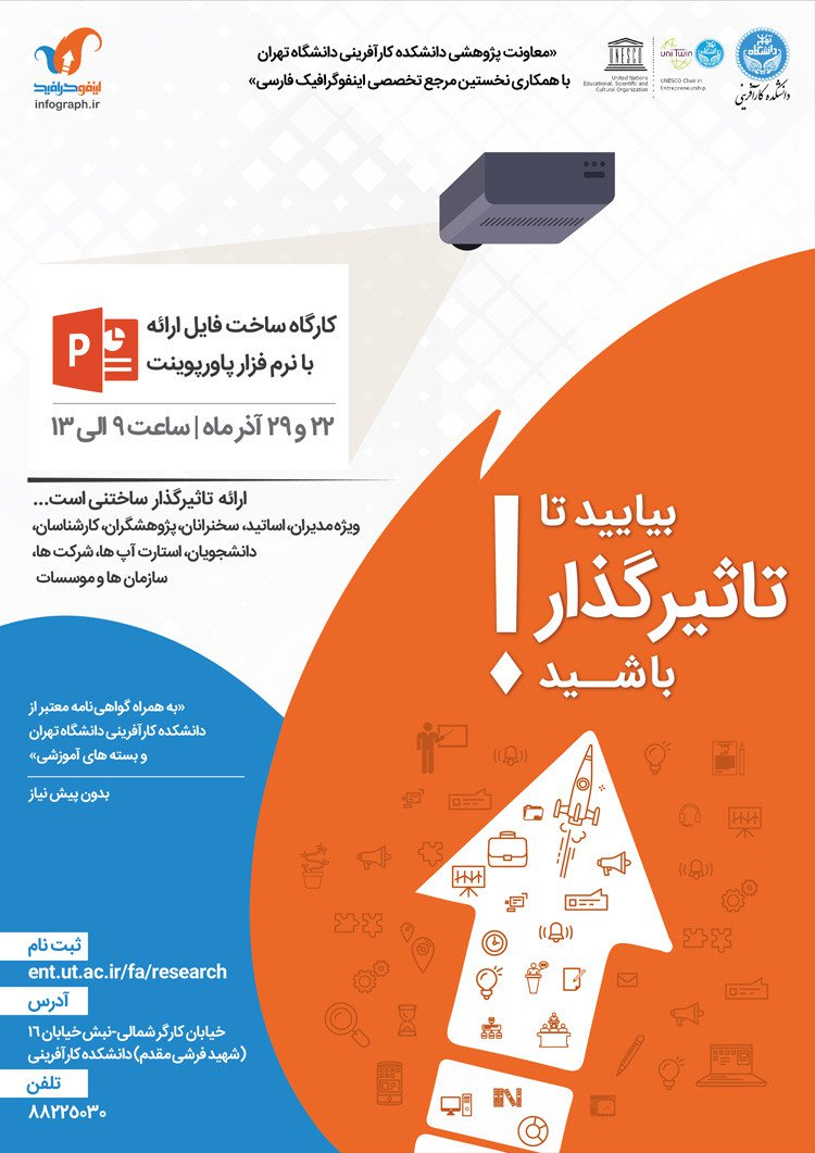 poster-ppt-workshop-azar96