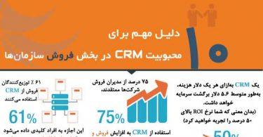 10 دلیل محبوبیت crm در بخش فروش
