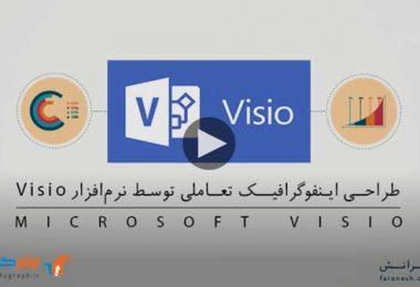 طراحی اینفوگرافیک تعاملی توسط نرمافزار Visio