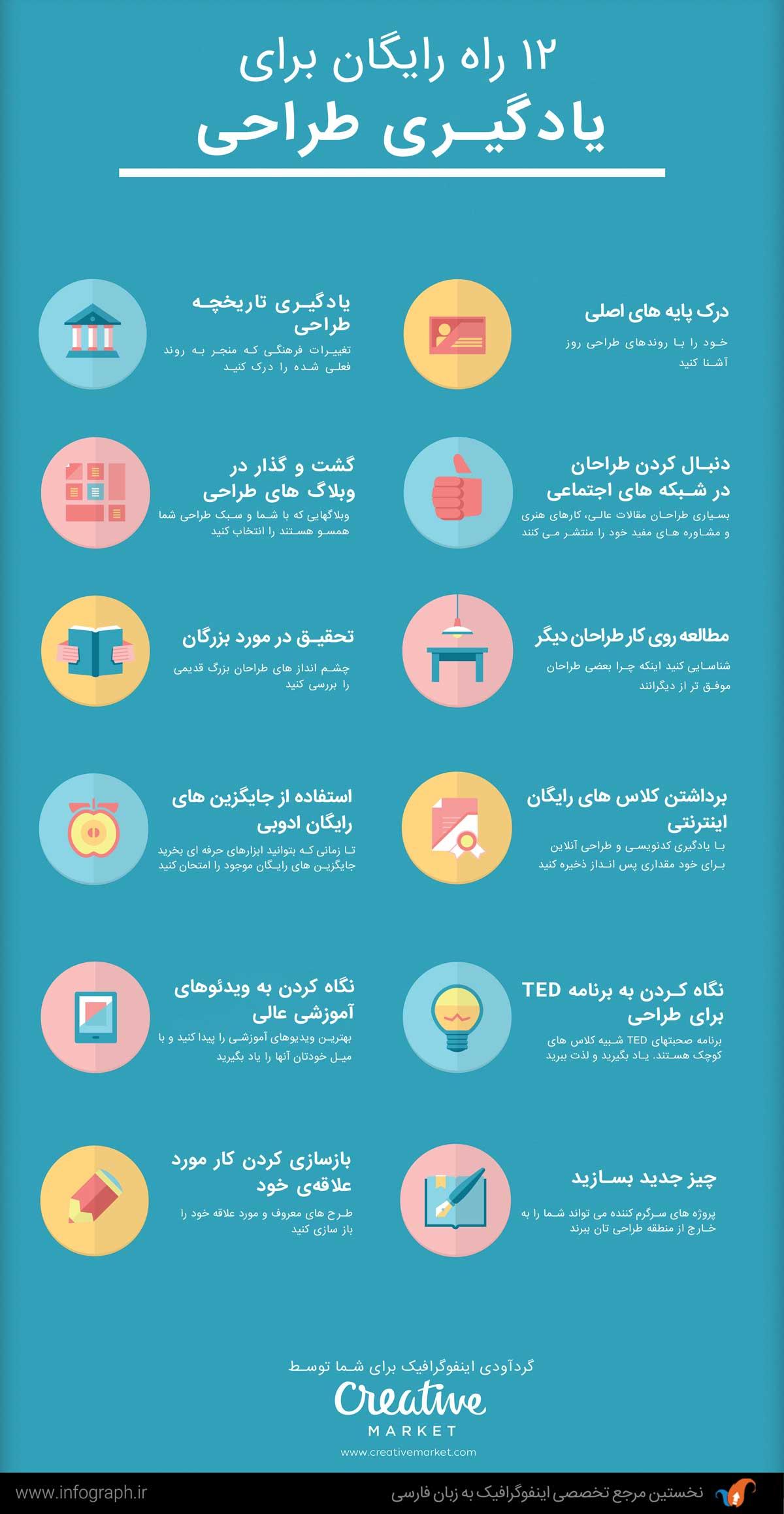 12 راه طراحی