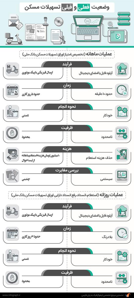 Samat-Infographic