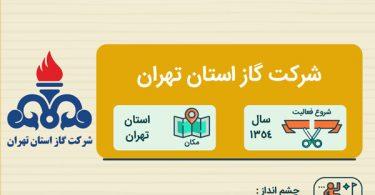 شرکت گاز استان تهران