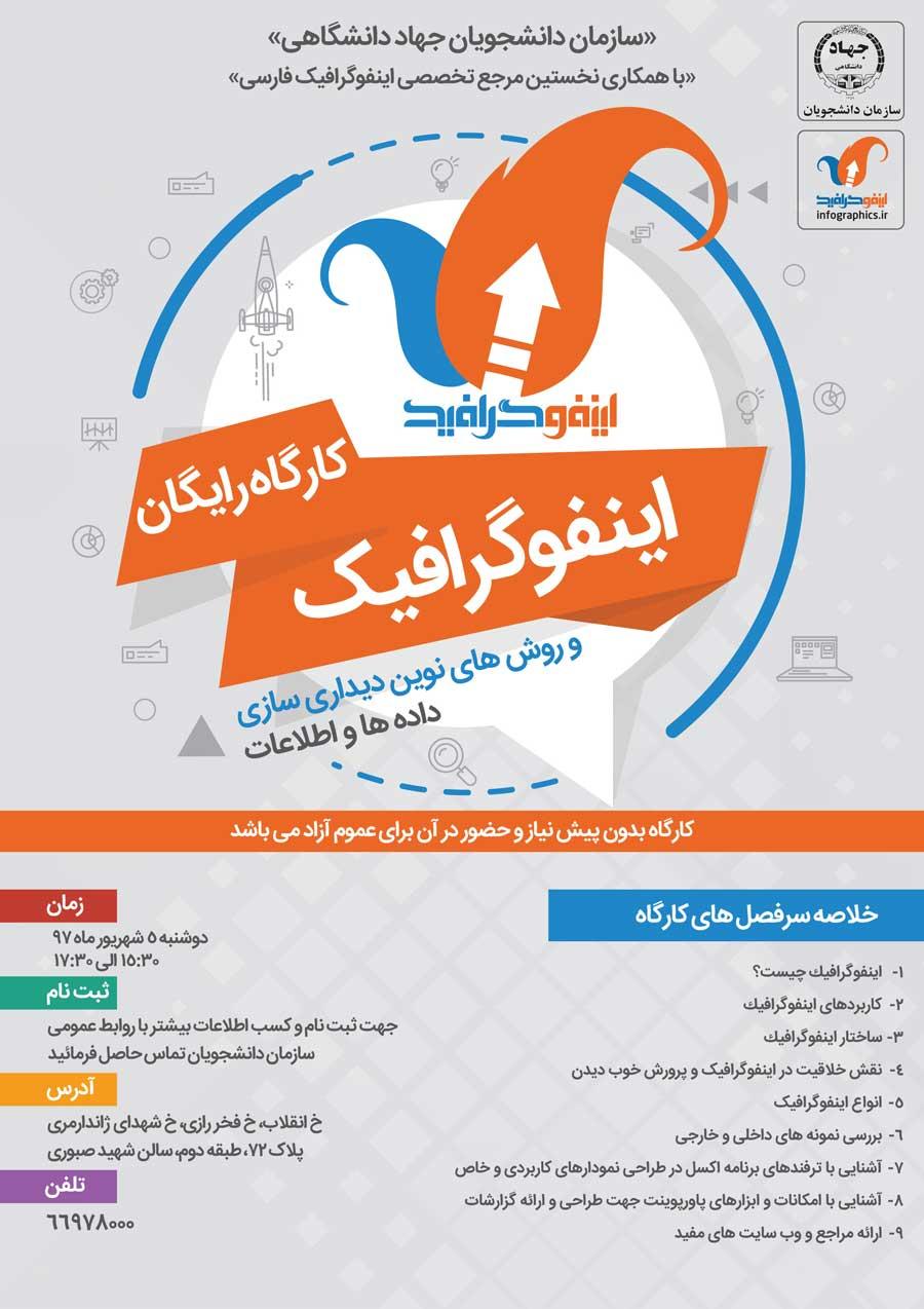 infographic workshop