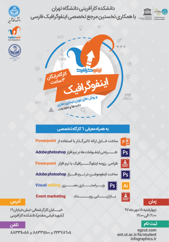 Tehran university workshop