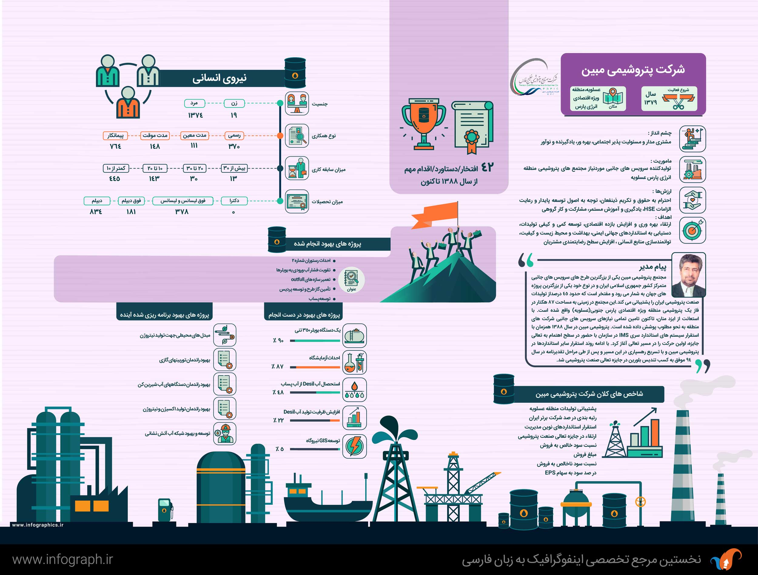 Mobin Petrochemicals
