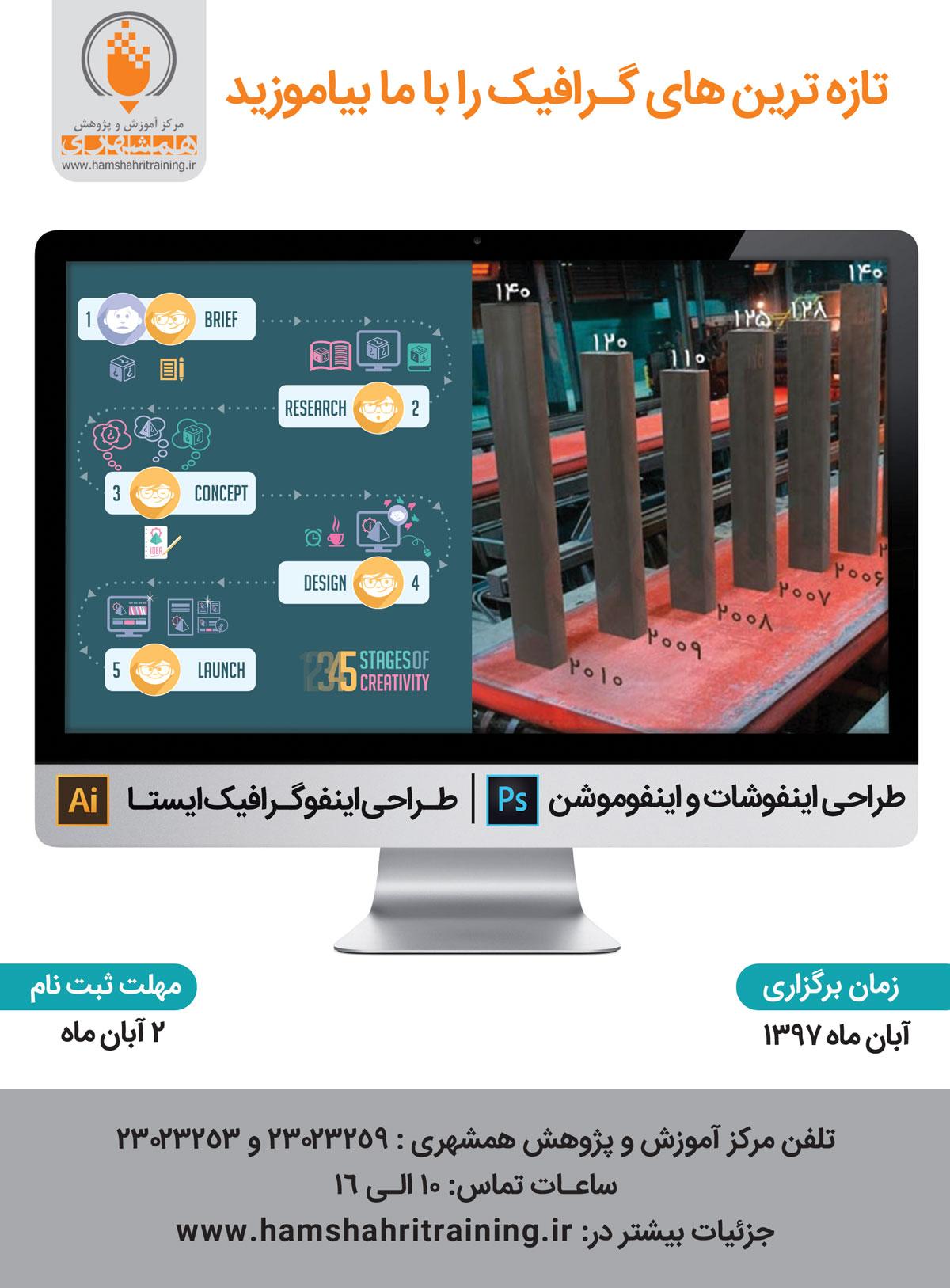 hamshahri training
