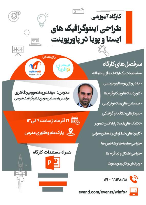 powerpoint workshop