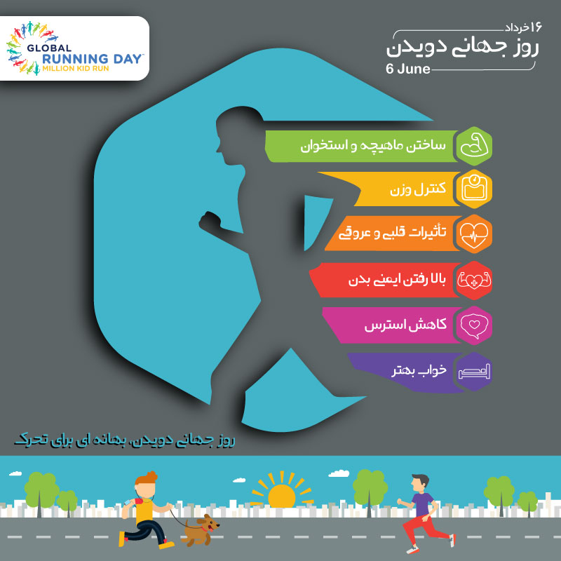 World running day
