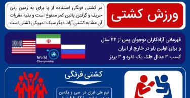 Iran national wrestling