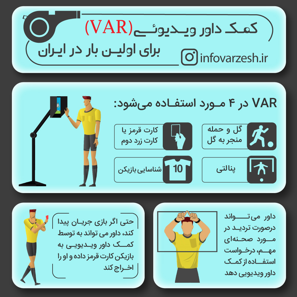 V.A.R