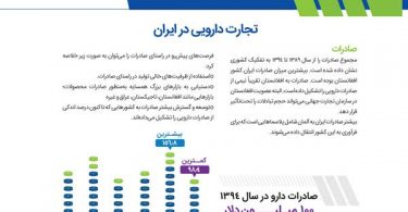 Iran-Pharma