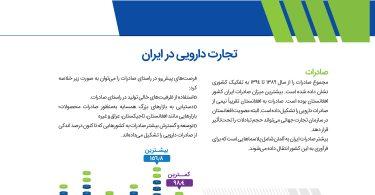 Iran-Pharma-Infographic