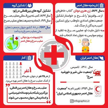 Helal-ahmar.jpg