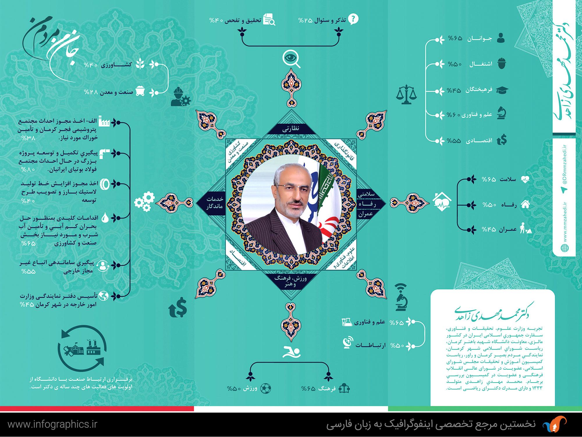 Dr-mohamad-mahdi