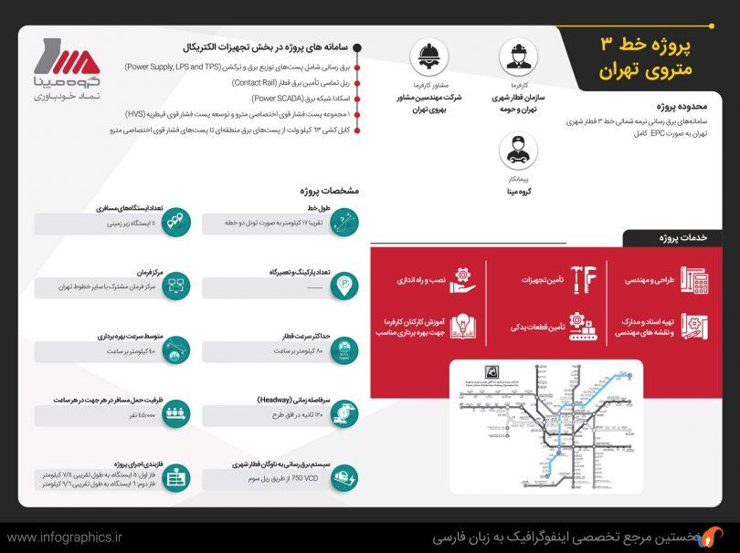 MRC-Project---Tehran-L3-1