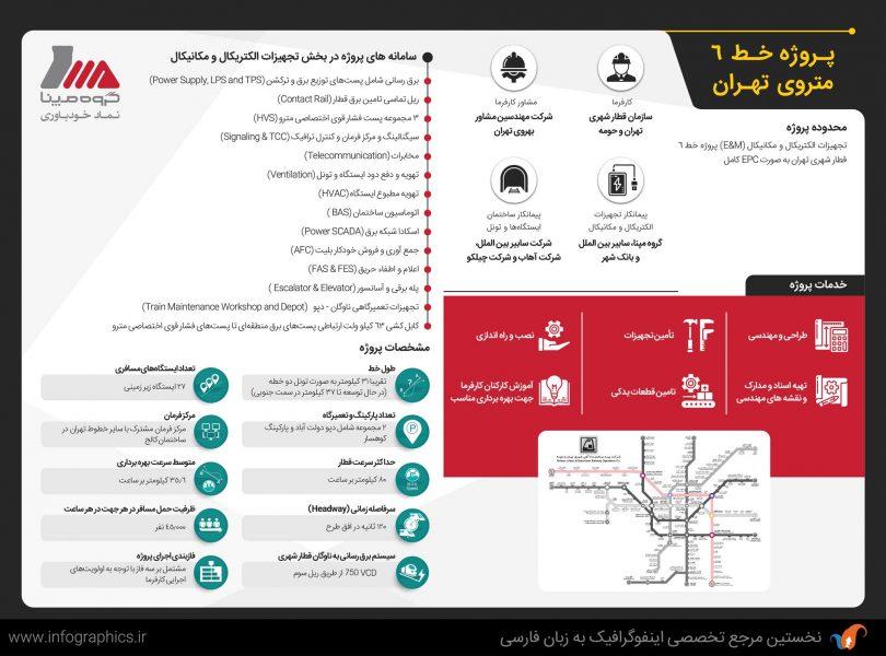 MRC-Project---Tehran-L6-1