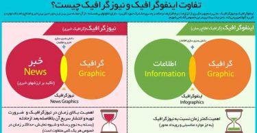 infographic-&-Newgraphic