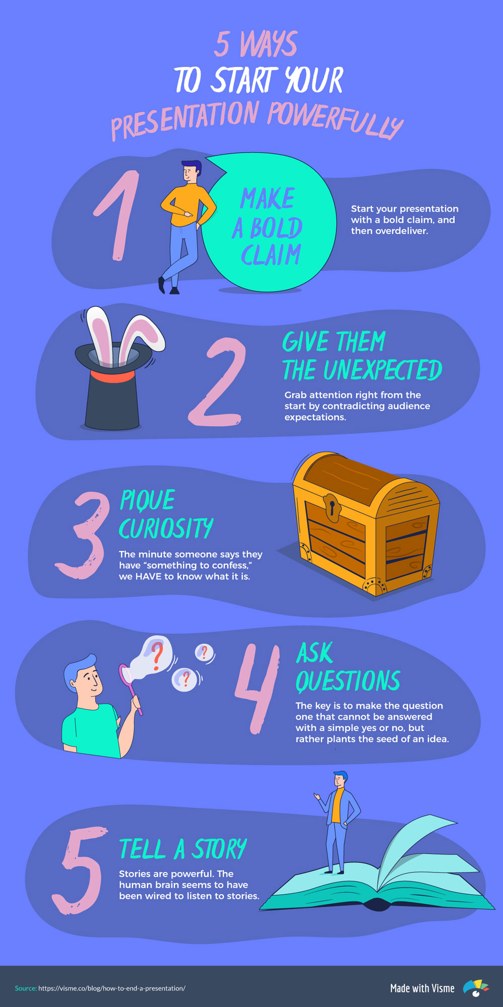2how-to-start-a-presentation-visme-infographic