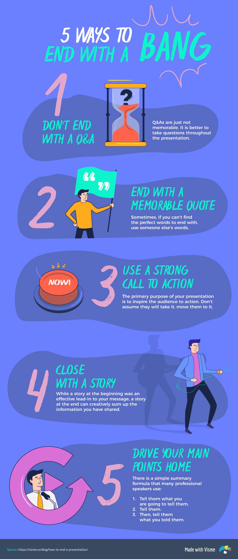 3how-to-end-a-presentation-visme-infographic