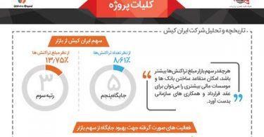Iran-kish-Thumb
