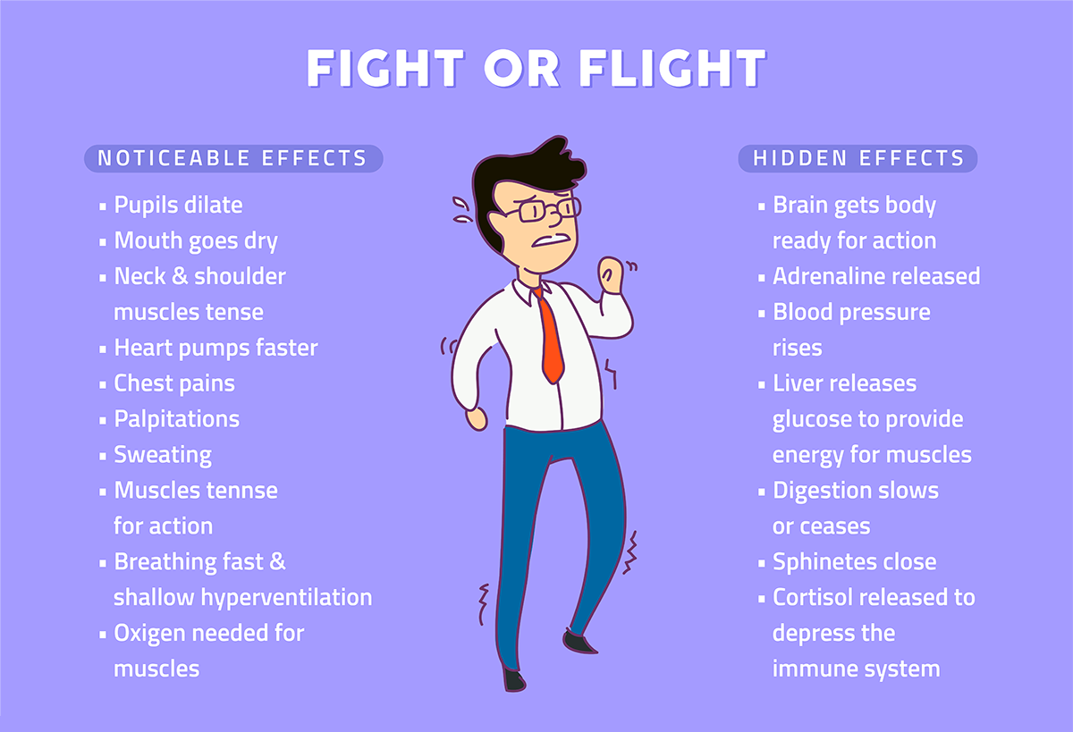 8-Ways-to-Recover-from-a-Memory-Lapse-During-Your-Presentation-fight-or-flight-01