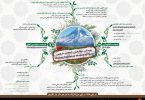 Shafabakhsh-Garden-thumb
