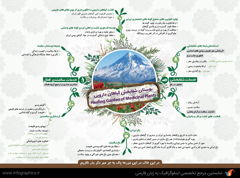 Shafabakhsh-Garden