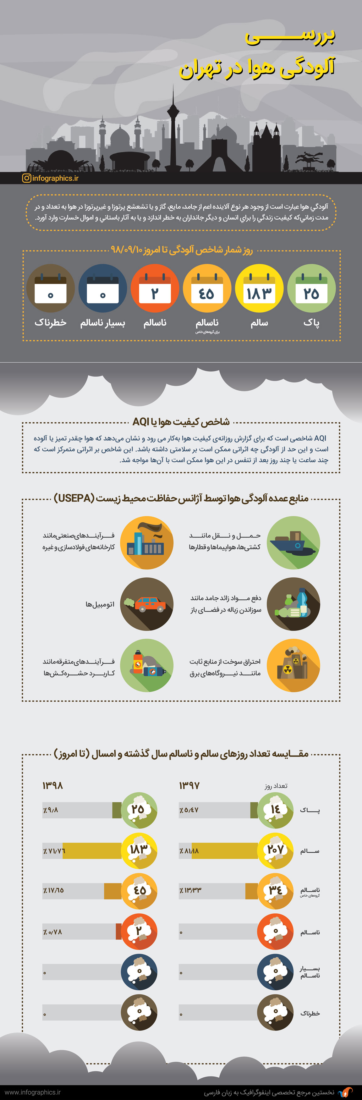 pollution-infographic