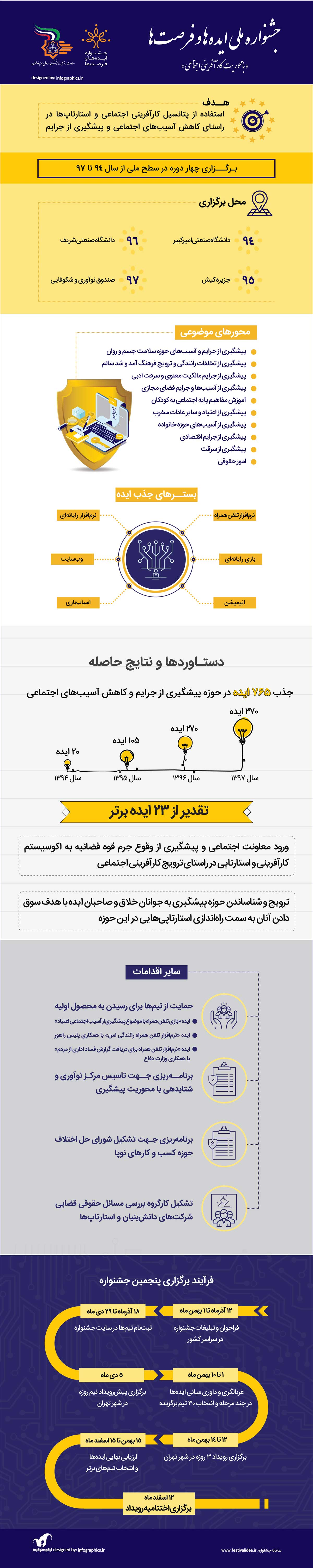 idea-info-16-09-98-01