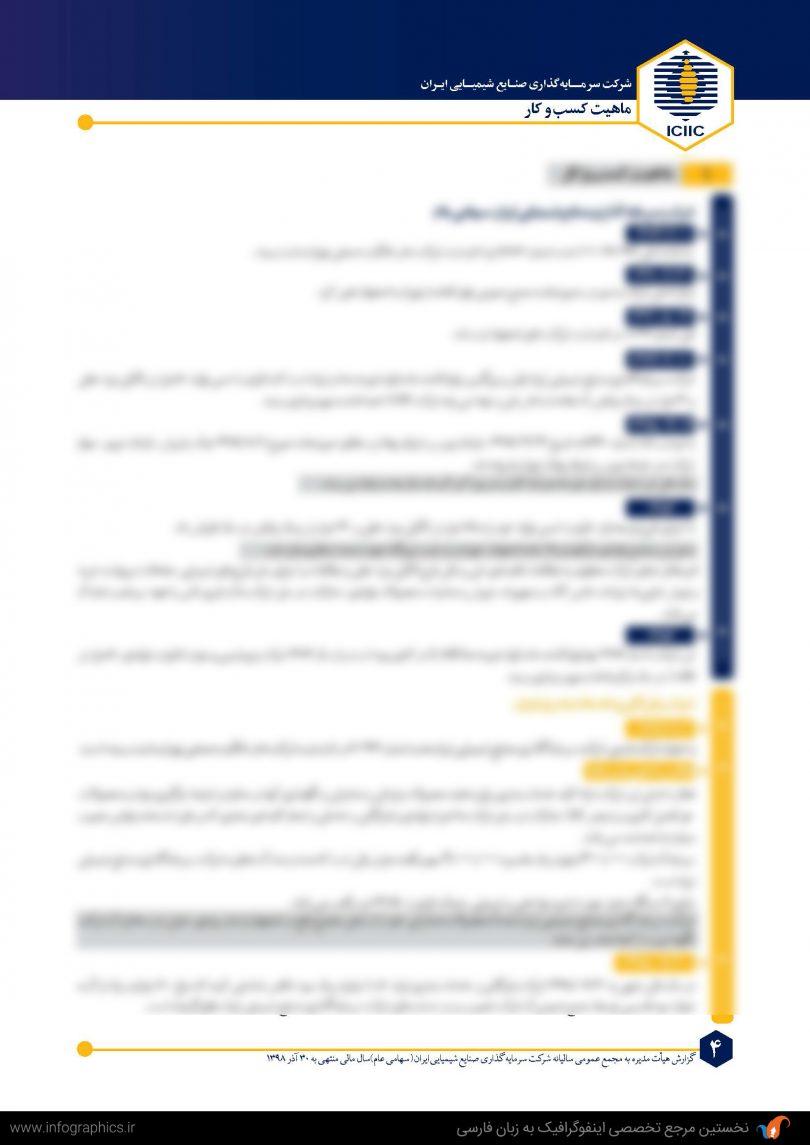 داخلی-غیرمحرمانه-جهت-انتشار_Page_06