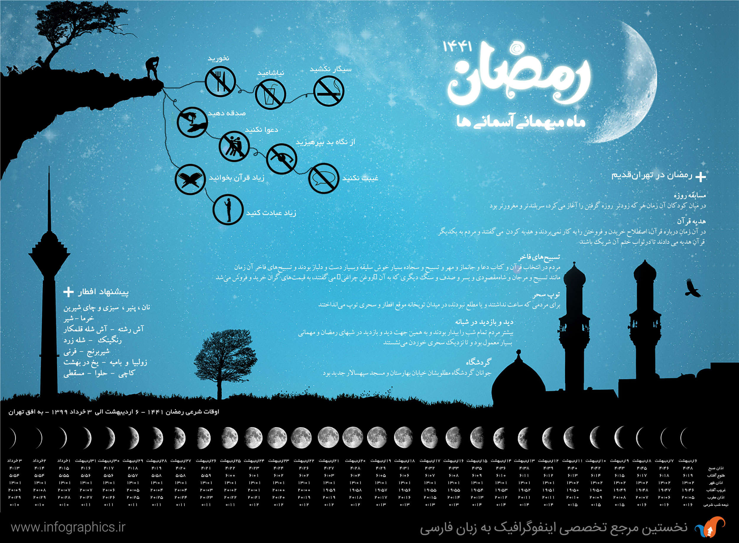 Ramazan1441