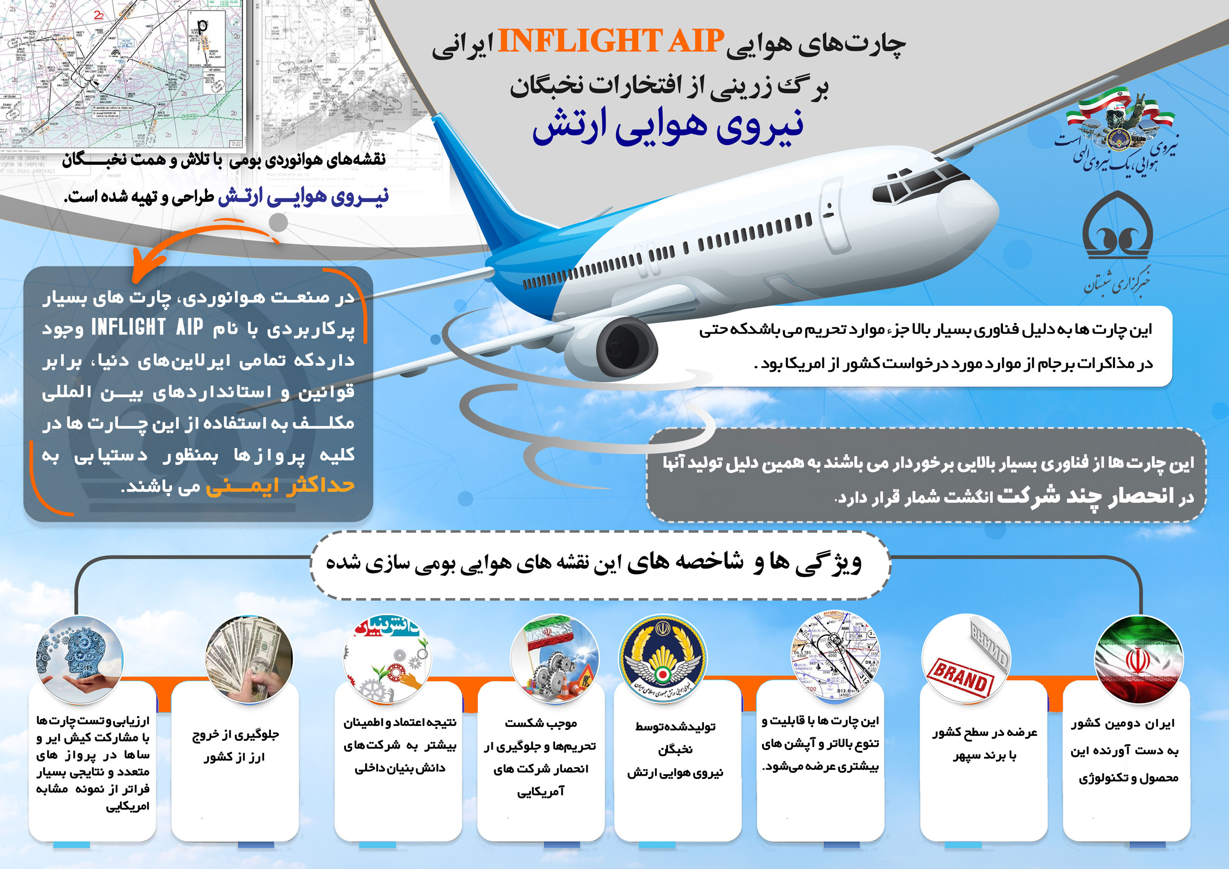 Flight-Chart