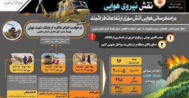 Iran-militry-fire-dep.