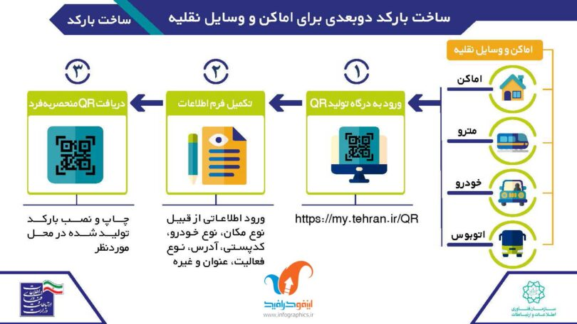 Tehran-QR-Project-981223H-(1)_Page_03