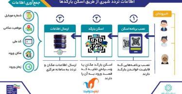 Tehran-QR-Project-981223H-(1)_Page_04