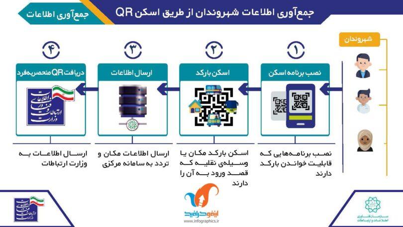 Tehran-QR-Project-981223H-(1)_Page_05