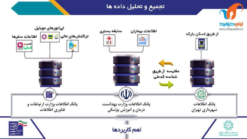 Tehran-QR-Project-981223H-(1)_Page_06