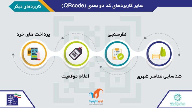 Tehran-QR-Project-981223H-(1)_Page_10