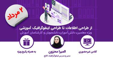 webinar-infographic-thumb