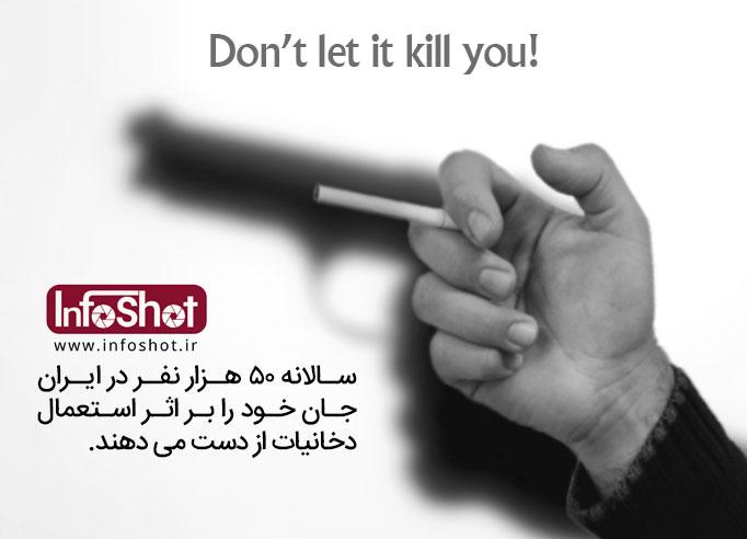 cigarette-kills